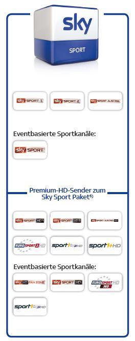 senderuebersicht-sport